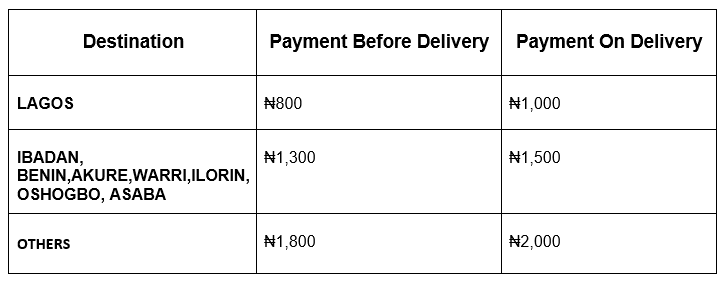 AskOnyeka Delivery Information